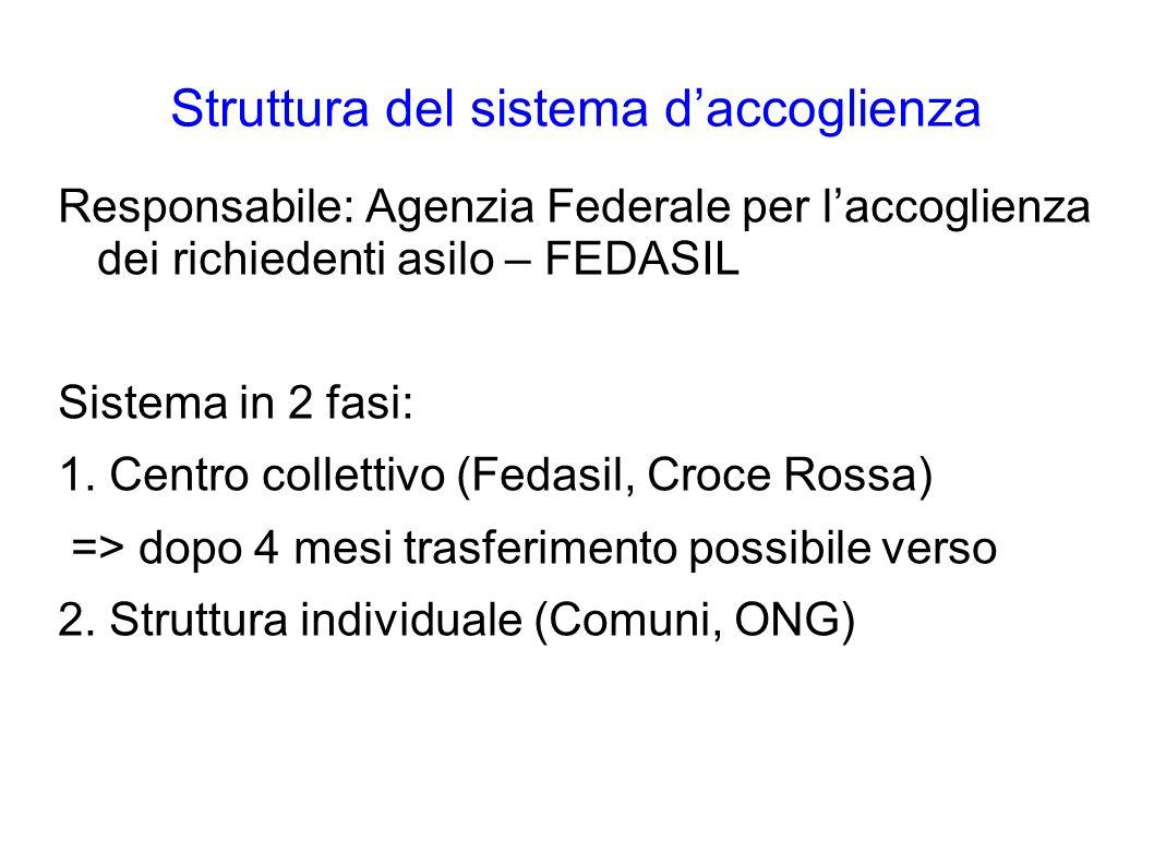 Struttura del sistema d'accoglienza Responsabile: Agenzia Federale per l'accoglienza dei richiedenti asilo – FEDASIL Sistema in 2 fasi: 1.