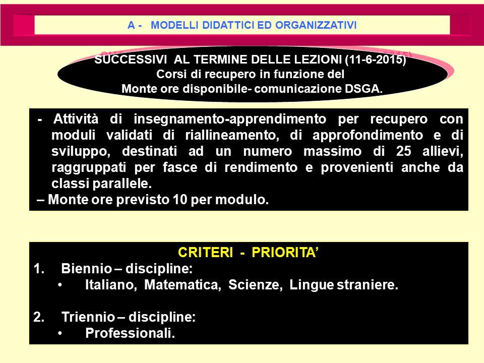 SUCCESSIVI AL TERMINE DELLE LEZIONI (11-6-2015) Corsi di recupero in funzione del Monte ore disponibile- comunicazione DSGA.