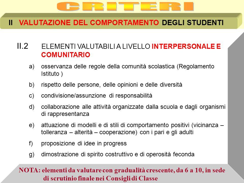 II VALUTAZIONE DEL COMPORTAMENTO DEGLI STUDENTI II.2 ELEMENTI VALUTABILI A LIVELLO INTERPERSONALE E COMUNITARIO a)osservanza delle regole della comuni