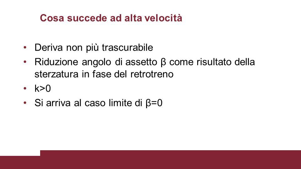 Cosa succede ad alta velocità Deriva non più trascurabile Riduzione angolo di assetto β come risultato della sterzatura in fase del retrotreno k>0 Si