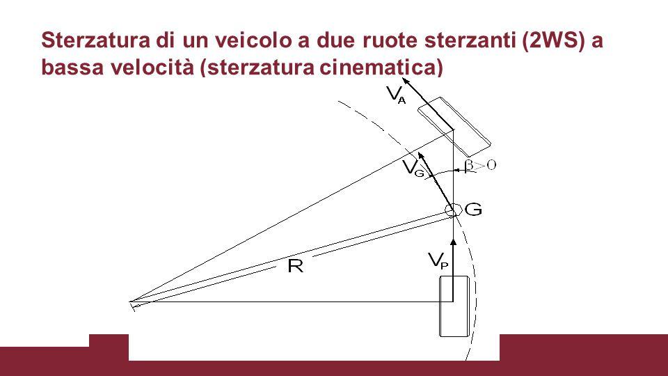 La prova di steering pad Manovra di tipo statico Il veicolo si muove lungo cerchi concentrici –a velocità differenti –con raggi differenti L'assetto del veicolo è costante e raggiunto tramite stati di equilibrio successivi (=manovra statica) Misura, in funzione dell'accelerazione trasversale, (curve di sottosterzo) –angolo di sterzo –angolo di rollio –angolo di assetto