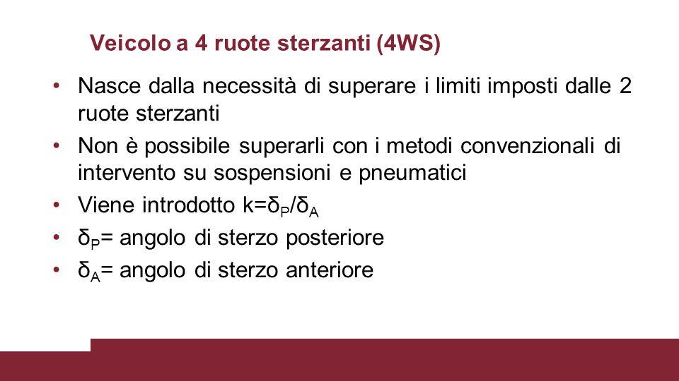 Veicolo a 4 ruote sterzanti (4WS) Nasce dalla necessità di superare i limiti imposti dalle 2 ruote sterzanti Non è possibile superarli con i metodi co