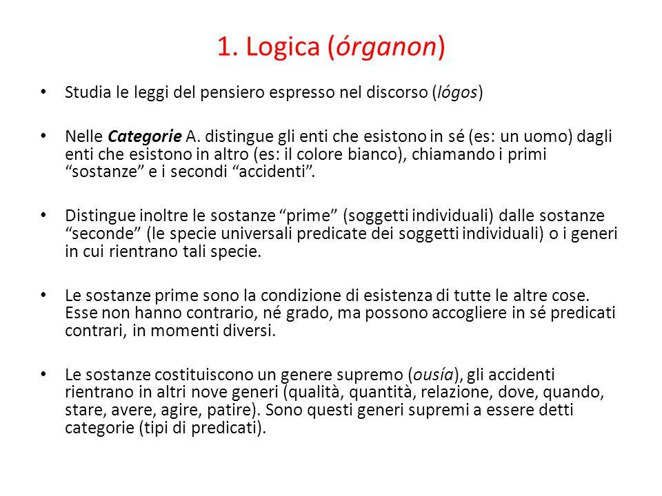 1. Logica (órganon) Studia le leggi del pensiero espresso nel discorso (lógos) Nelle Categorie A. distingue gli enti che esistono in sé (es: un uomo)