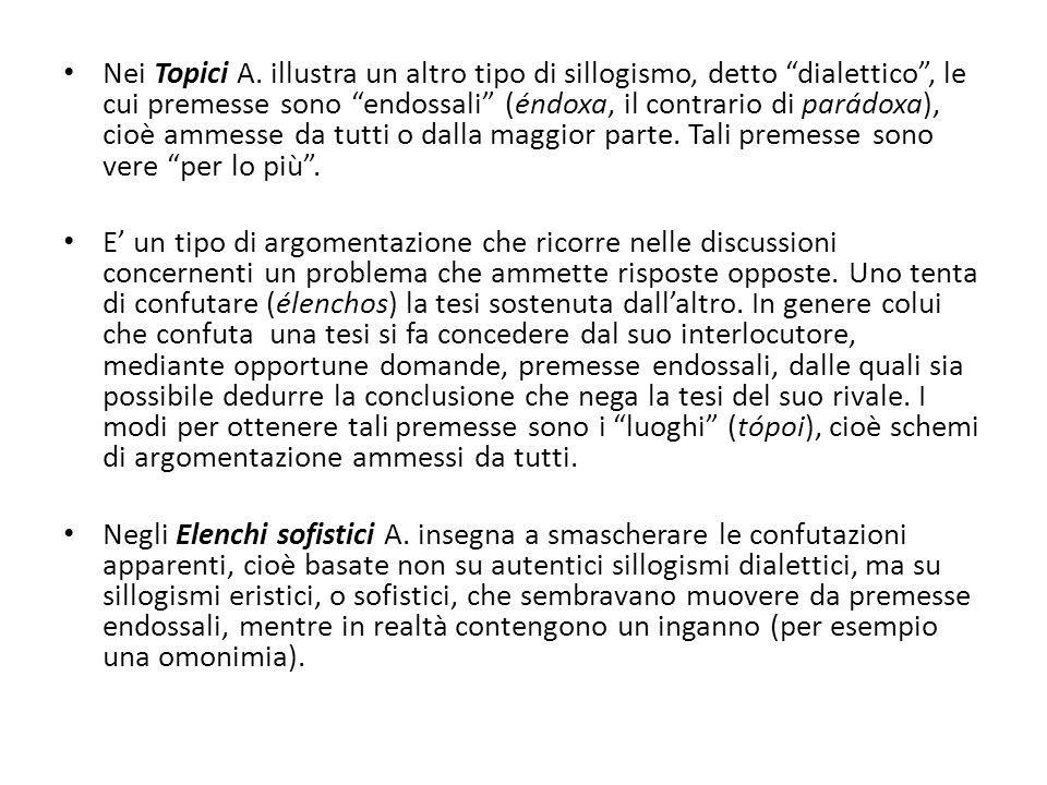 """Nei Topici A. illustra un altro tipo di sillogismo, detto """"dialettico"""", le cui premesse sono """"endossali"""" (éndoxa, il contrario di parádoxa), cioè amme"""