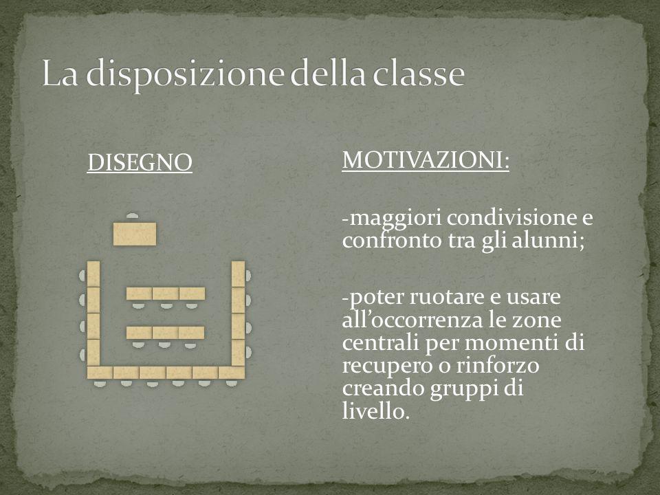 DISEGNO MOTIVAZIONI: - maggiori condivisione e confronto tra gli alunni; - poter ruotare e usare all'occorrenza le zone centrali per momenti di recupero o rinforzo creando gruppi di livello.