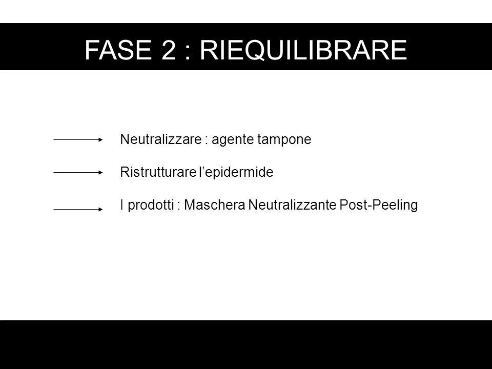 Neutralizzare : agente tampone Ristrutturare l'epidermide I prodotti : Maschera Neutralizzante Post-Peeling FASE 2 : RIEQUILIBRARE