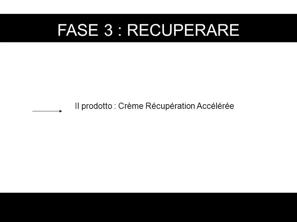 Il prodotto : Crème Récupération Accélérée FASE 3 : RECUPERARE