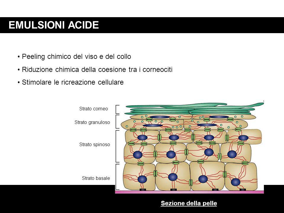 EMULSIONI ACIDE Peeling chimico del viso e del collo Riduzione chimica della coesione tra i corneociti Stimolare le ricreazione cellulare Strato corne