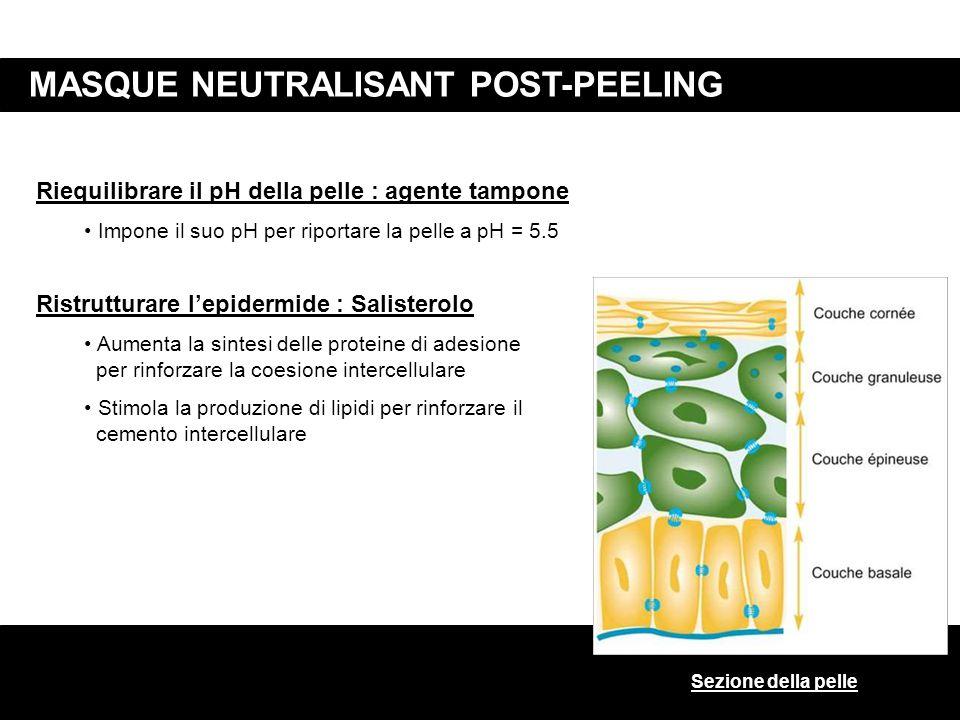 MASQUE NEUTRALISANT POST-PEELING Riequilibrare il pH della pelle : agente tampone Impone il suo pH per riportare la pelle a pH = 5.5 Ristrutturare l'e