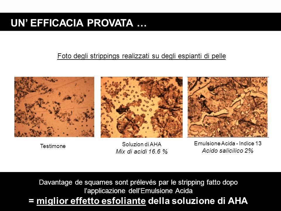 UN' EFFICACIA PROVATA … Emulsione Acida - Indice 13 Acido salicilico 2% Soluzion di AHA Mix di acidi 16.6 % Foto degli strippings realizzati su degli