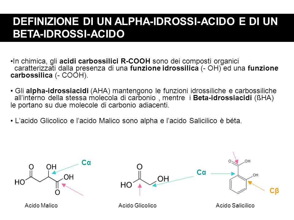 In chimica, gli acidi carbossilici R-COOH sono dei composti organici caratterizzati dalla presenza di una funzione idrossilica (- OH) ed una funzione