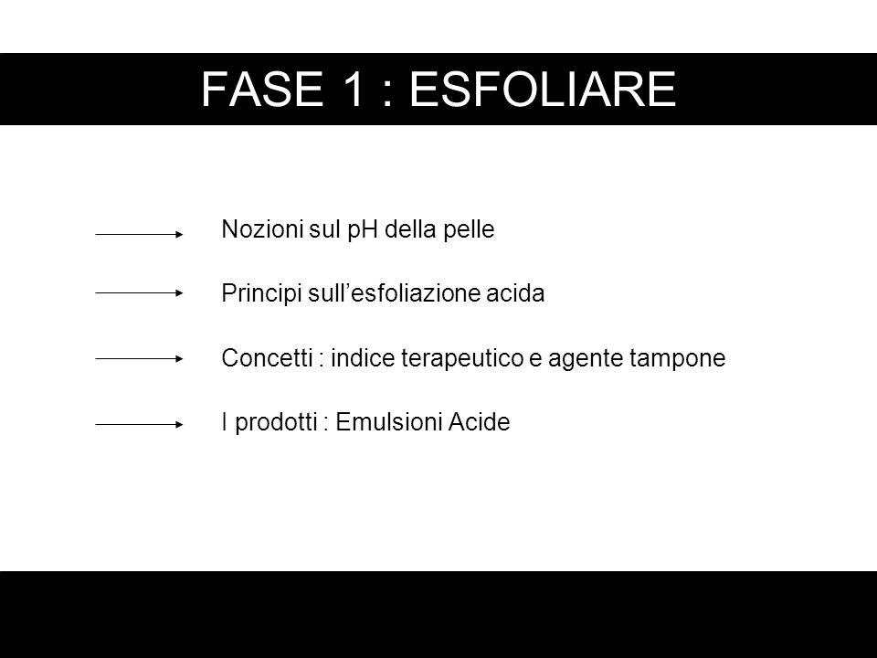 FASE 1 : ESFOLIARE Nozioni sul pH della pelle Principi sull'esfoliazione acida Concetti : indice terapeutico e agente tampone I prodotti : Emulsioni A