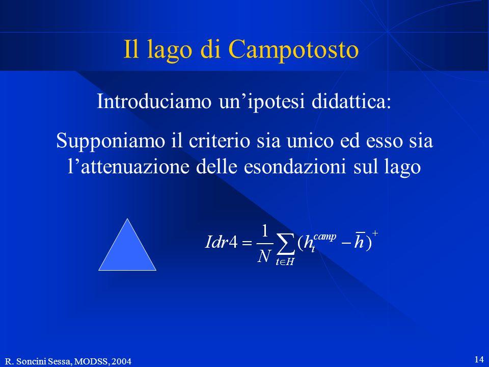 R. Soncini Sessa, MODSS, 2004 14 Il lago di Campotosto Introduciamo un'ipotesi didattica: Supponiamo il criterio sia unico ed esso sia l'attenuazione