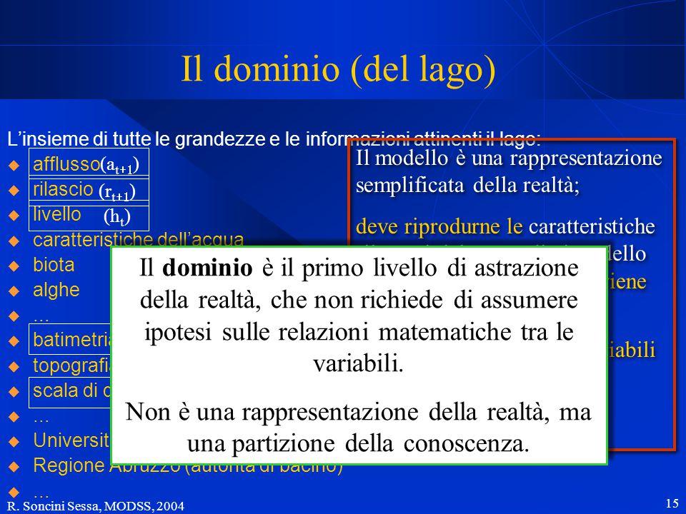 R. Soncini Sessa, MODSS, 2004 15 Il dominio (del lago) L'insieme di tutte le grandezze e le informazioni attinenti il lago:  afflusso  rilascio  li