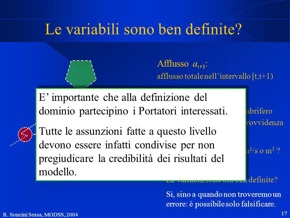 R. Soncini Sessa, MODSS, 2004 17 Le variabili sono ben definite? Afflusso a t  : afflusso totale nell'intervallo [t,t+1) Meglio suddividerlo in  t