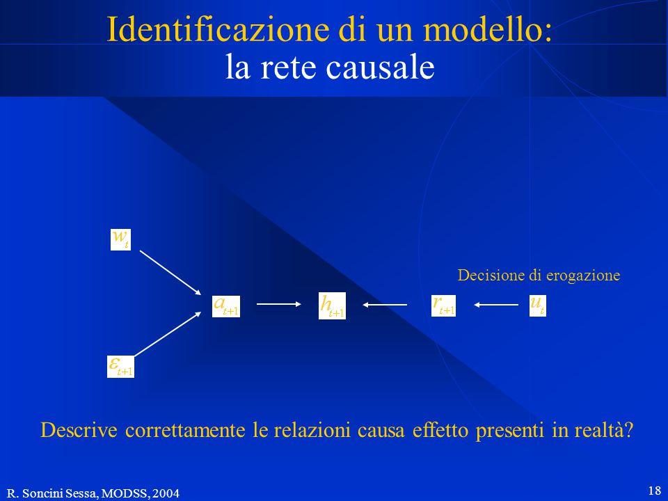 R. Soncini Sessa, MODSS, 2004 18 Identificazione di un modello: la rete causale Descrive correttamente le relazioni causa effetto presenti in realtà?