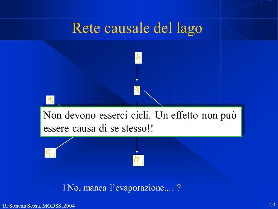 R. Soncini Sessa, MODSS, 2004 19 Rete causale del lago È un buon modello della realtà?No, manca l'evaporazione.... Non devono esserci cicli. Un effett