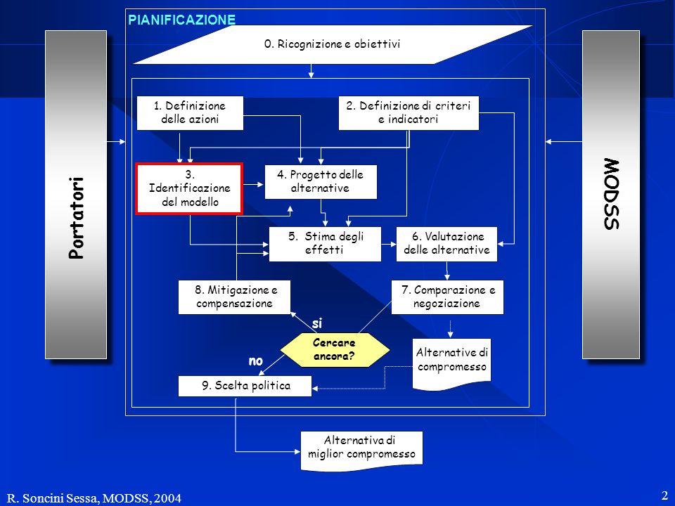 R. Soncini Sessa, MODSS, 2004 2 Portatori 0. Ricognizione e obiettivi 1.