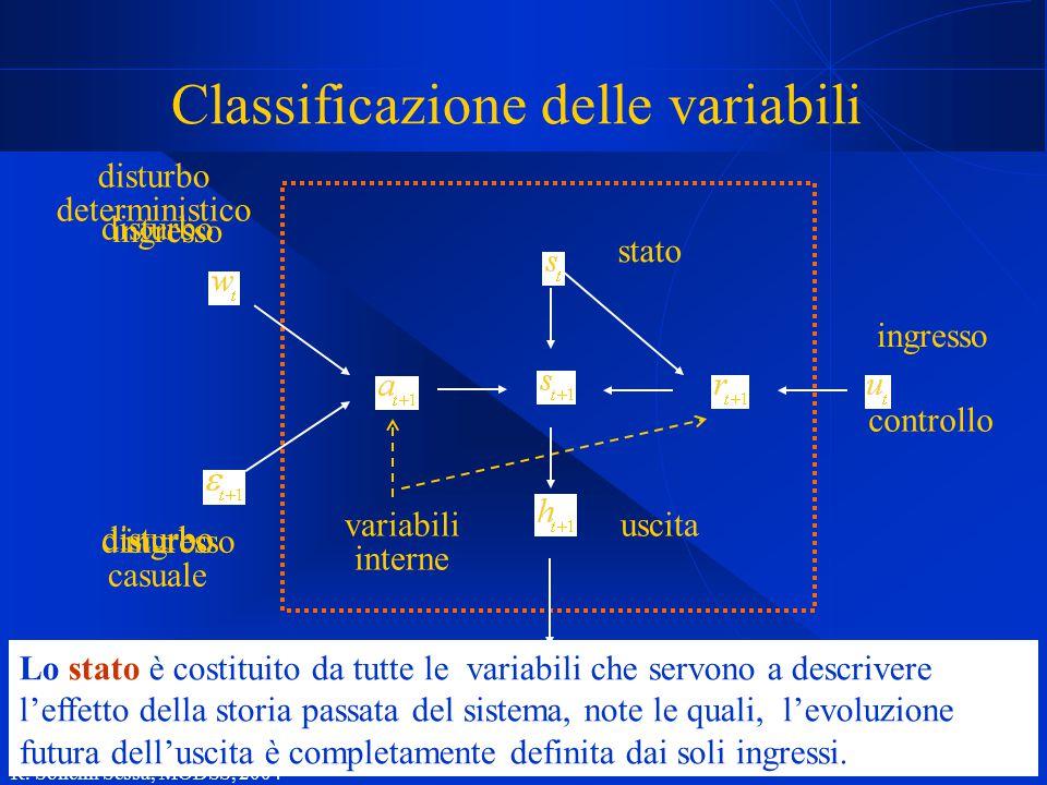 R. Soncini Sessa, MODSS, 2004 21 ingresso Classificazione delle variabili stato uscita controllo disturbo deterministico disturbo casuale variabili in