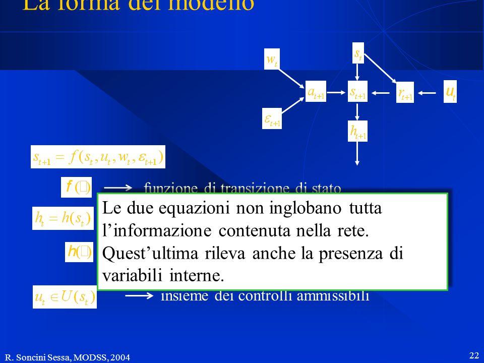 R. Soncini Sessa, MODSS, 2004 22 funzione di transizione di stato funzione di trasformazione d'uscita insieme dei controlli ammissibili La forma del m