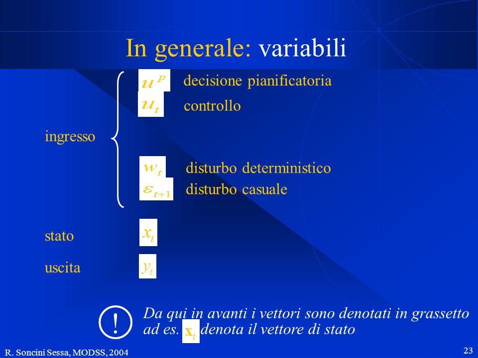 R. Soncini Sessa, MODSS, 2004 23 In generale: variabili stato controllo decisione pianificatoria disturbo deterministico disturbo casuale Da qui in av