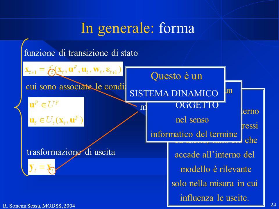 R. Soncini Sessa, MODSS, 2004 24 In generale: forma trasformazione di uscita funzione di transizione di stato cui sono associate le condizioni modello