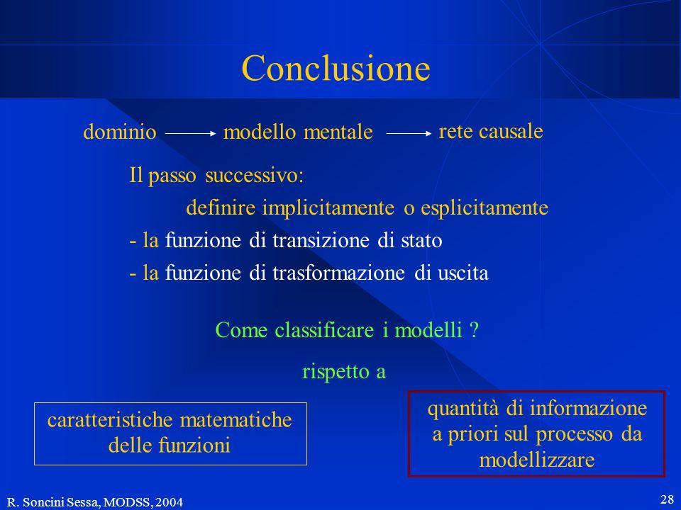 R. Soncini Sessa, MODSS, 2004 28 Conclusione dominiomodello mentale rete causale Il passo successivo: definire implicitamente o esplicitamente - la fu