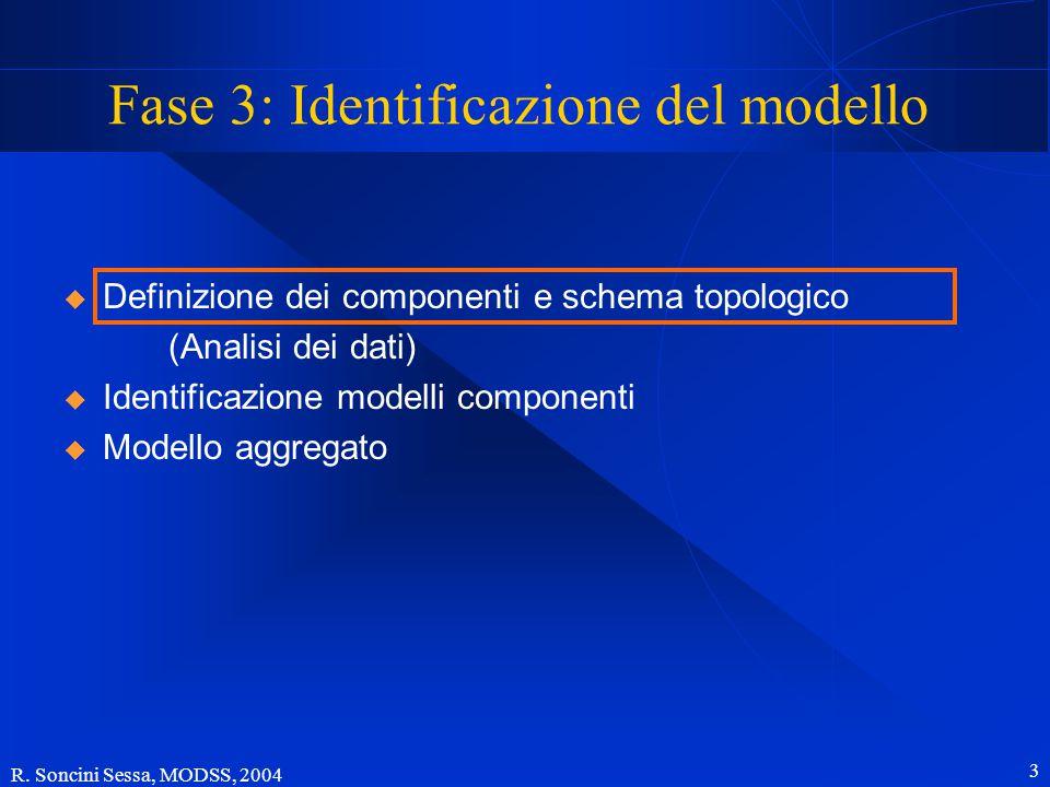R. Soncini Sessa, MODSS, 2004 3 Fase 3: Identificazione del modello  Definizione dei componenti e schema topologico (Analisi dei dati)  Identificazi