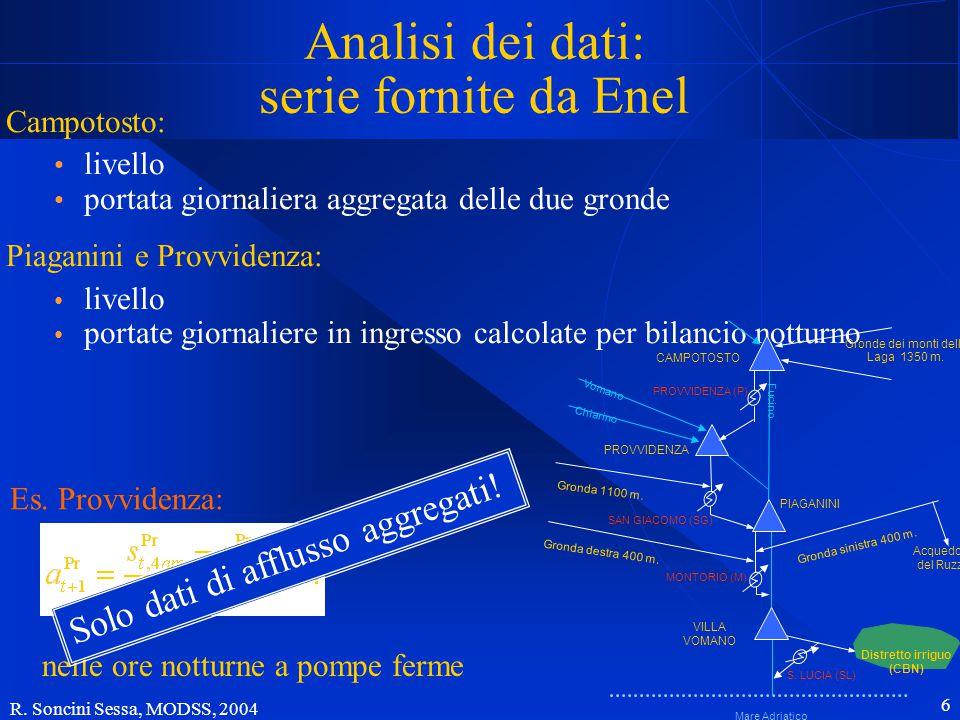 R. Soncini Sessa, MODSS, 2004 6 Analisi dei dati: serie fornite da Enel Campotosto: livello portata giornaliera aggregata delle due gronde Piaganini e