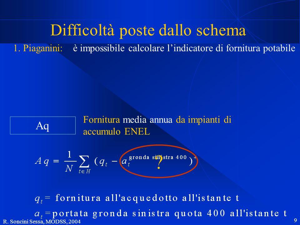 R. Soncini Sessa, MODSS, 2004 9 Difficoltà poste dallo schema 1. Piaganini: è impossibile calcolare l'indicatore di fornitura potabile Fornitura media