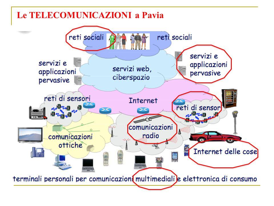 Le TELECOMUNICAZIONI a Pavia