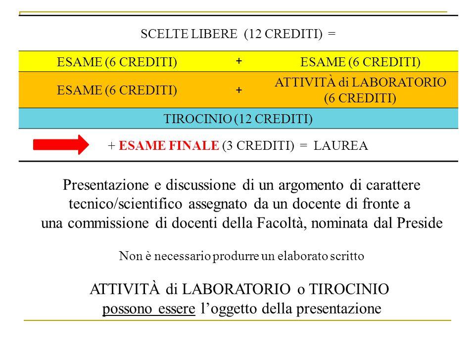 SCELTE LIBERE (12 CREDITI) = ESAME (6 CREDITI) + + ATTIVITÀ di LABORATORIO (6 CREDITI) TIROCINIO (12 CREDITI) + ESAME FINALE (3 CREDITI) = LAUREA Presentazione e discussione di un argomento di carattere tecnico/scientifico assegnato da un docente di fronte a una commissione di docenti della Facoltà, nominata dal Preside Non è necessario produrre un elaborato scritto ATTIVITÀ di LABORATORIO o TIROCINIO possono essere l'oggetto della presentazione