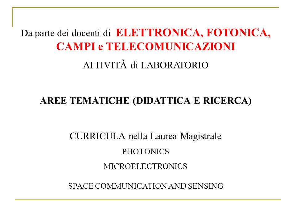 Da parte dei docenti di ELETTRONICA, FOTONICA, CAMPI e TELECOMUNICAZIONI ATTIVITÀ di LABORATORIO AREE TEMATICHE (DIDATTICA E RICERCA) CURRICULA nella Laurea Magistrale PHOTONICS MICROELECTRONICS SPACE COMMUNICATION AND SENSING