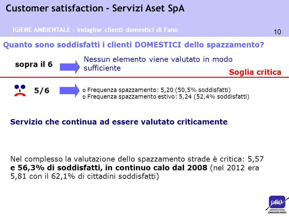 10 Customer satisfaction - Servizi Aset SpA o Frequenza spazzamento: 5,20 (50,5% soddisfatti) o Frequenza spazzamento estivo: 5,24 (52,4% soddisfatti)