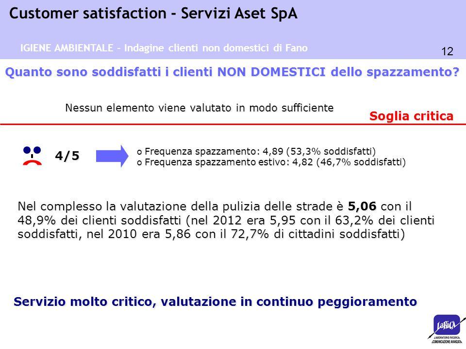 12 Customer satisfaction - Servizi Aset SpA o Frequenza spazzamento: 4,89 (53,3% soddisfatti) o Frequenza spazzamento estivo: 4,82 (46,7% soddisfatti)