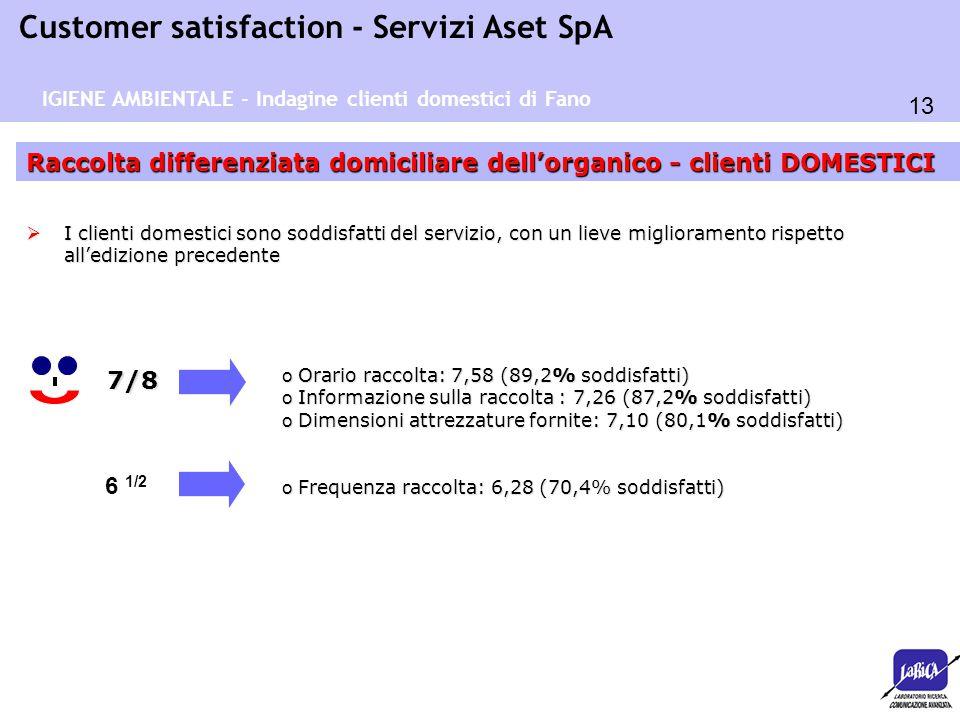13 Customer satisfaction - Servizi Aset SpA Raccolta differenziata domiciliare dell'organico - clienti DOMESTICI 7/8  I clienti domestici sono soddis