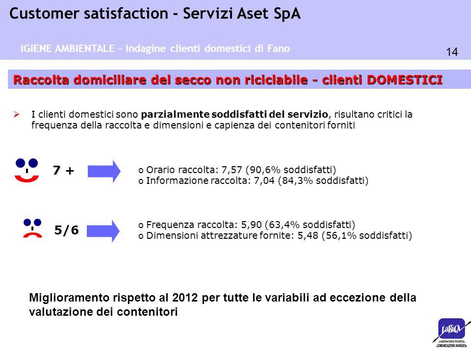 14 Customer satisfaction - Servizi Aset SpA Raccolta domiciliare del secco non riciclabile - clienti DOMESTICI 7 +  I clienti domestici sono parzialm