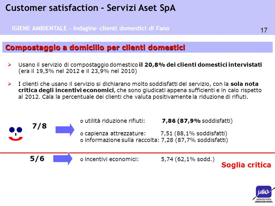 17 Customer satisfaction - Servizi Aset SpA Compostaggio a domicilio per clienti domestici 7/8  Usano il servizio di compostaggio domestico il 20,8%
