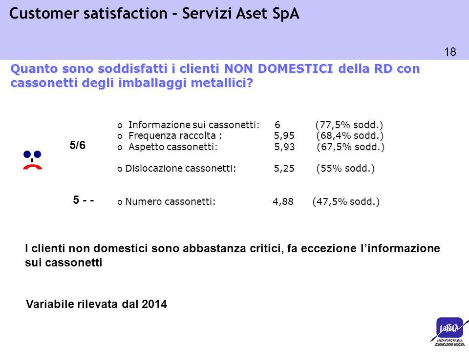 18 Customer satisfaction - Servizi Aset SpA o Informazione sui cassonetti: 6 (77,5% sodd.) o Frequenza raccolta : 5,95 (68,4% sodd.) o Aspetto cassone