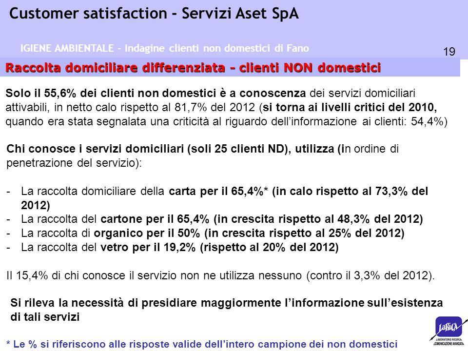 19 Customer satisfaction - Servizi Aset SpA IGIENE AMBIENTALE - Indagine clienti non domestici di Fano Raccolta domiciliare differenziata - clienti NO