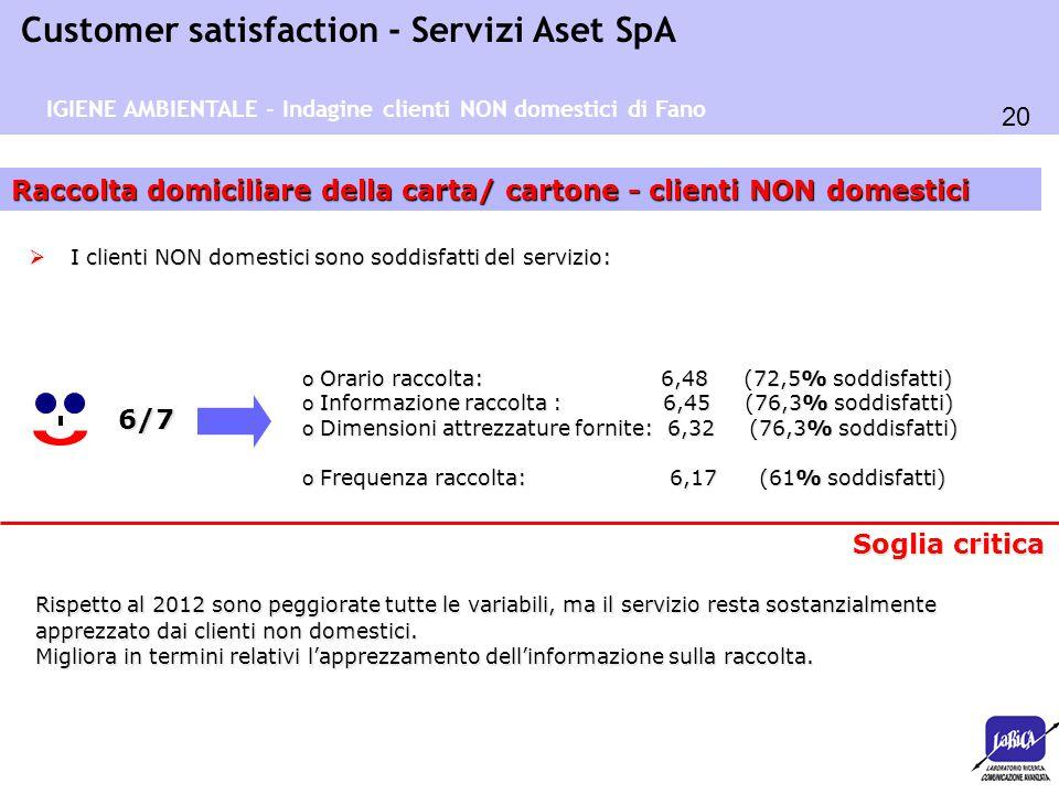 20 Customer satisfaction - Servizi Aset SpA Raccolta domiciliare della carta/ cartone - clienti NON domestici 6/7 o Orario raccolta: 6,48 (72,5% soddi
