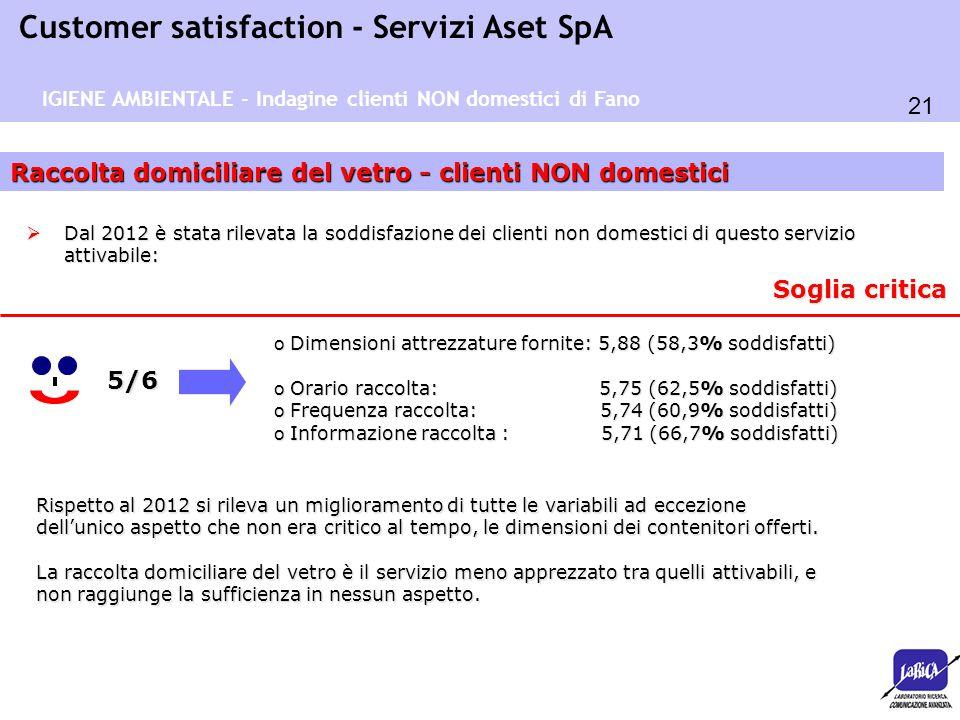 21 Customer satisfaction - Servizi Aset SpA Raccolta domiciliare del vetro - clienti NON domestici 5/6 o Dimensioni attrezzature fornite: 5,88 (58,3%