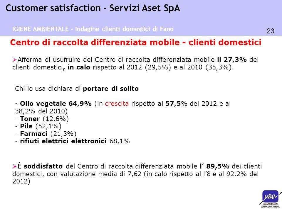 23 Customer satisfaction - Servizi Aset SpA Centro di raccolta differenziata mobile - clienti domestici  Afferma di usufruire del Centro di raccolta
