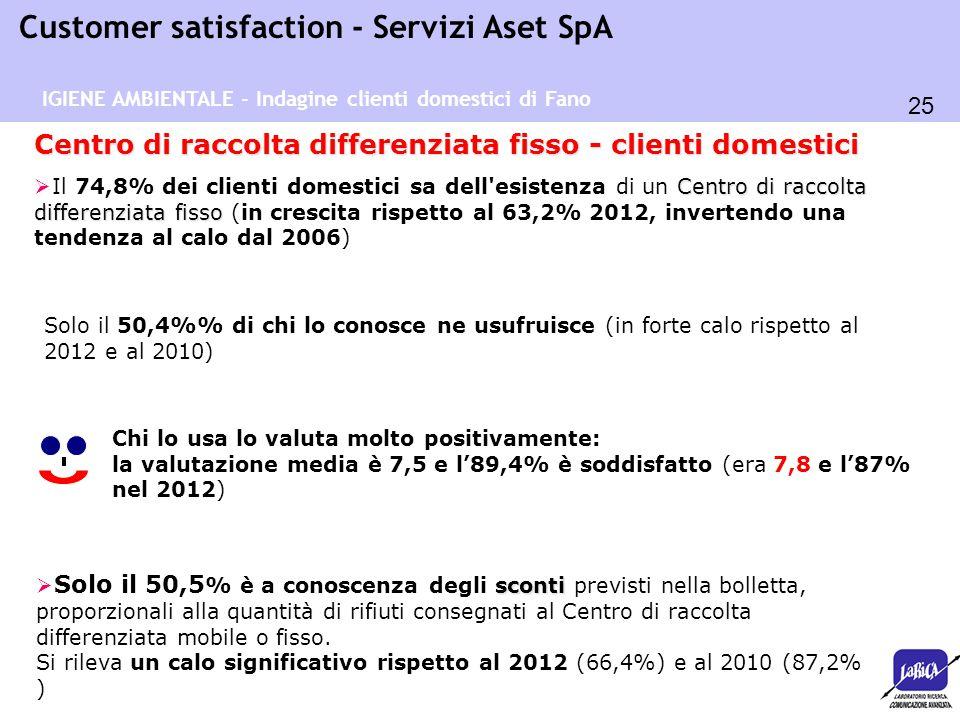 25 Customer satisfaction - Servizi Aset SpA Centro di raccolta differenziata fisso  Il 74,8% dei clienti domestici sa dell'esistenza di un Centro di