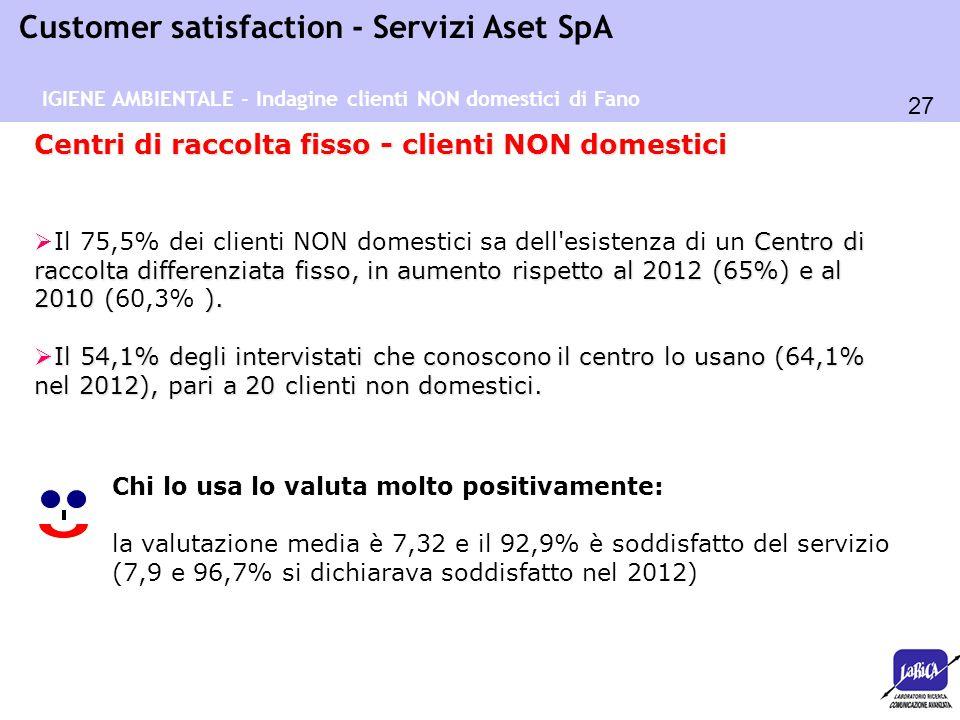 27 Customer satisfaction - Servizi Aset SpA Centro di raccolta differenziata fisso, in aumento rispetto al 2012 (65%) e al 2010 ().  Il 75,5% dei cli