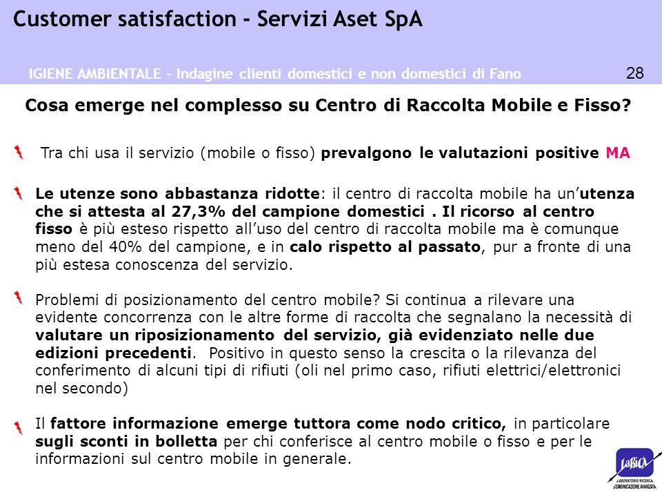 28 Customer satisfaction - Servizi Aset SpA Cosa emerge nel complesso su Centro di Raccolta Mobile e Fisso? IGIENE AMBIENTALE - Indagine clienti domes