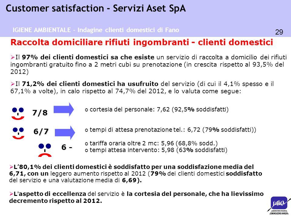 29 Customer satisfaction - Servizi Aset SpA Raccolta domiciliare rifiuti ingombranti - clienti domestici raccolta a domicilio dei rifiuti ingombranti