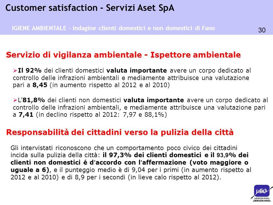 30 Customer satisfaction - Servizi Aset SpA Servizio di vigilanza ambientale - Ispettore ambientale  Il 92% dei clienti domestici valuta importante a