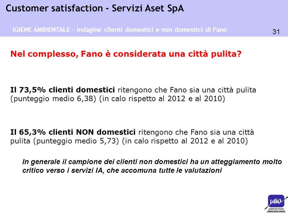 31 Customer satisfaction - Servizi Aset SpA IGIENE AMBIENTALE - Indagine clienti domestici e non domestici di Fano Il 73,5% clienti domestici ritengon