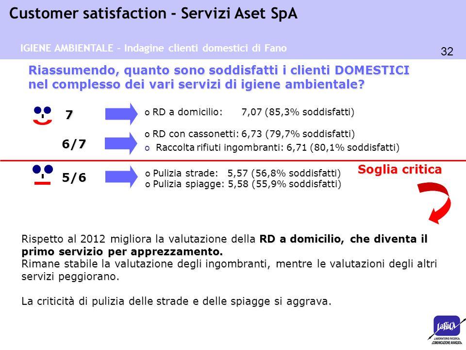 32 Customer satisfaction - Servizi Aset SpA o RD a domicilio: 7,07 (85,3% soddisfatti) o RD con cassonetti: 6,73 (79,7% soddisfatti) Riassumendo, quan